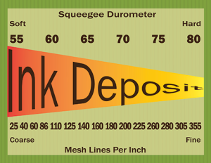 This handy chart shows the relationship between squegee hardness (durometer) and mesh lines (per inch) and ink deposit thickness
